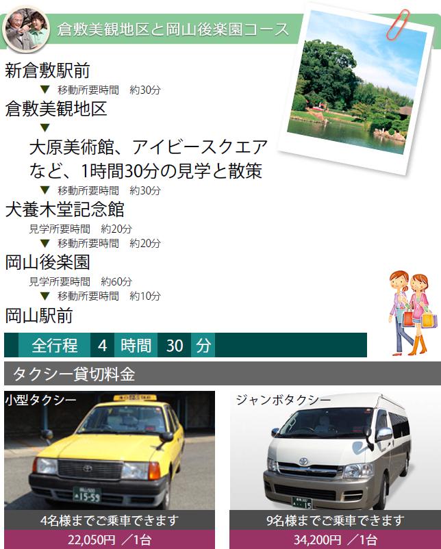 倉敷美観地区と岡山後楽園コース